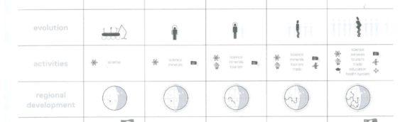 I prossimi passi sulla Luna, secondo MUST urbanism